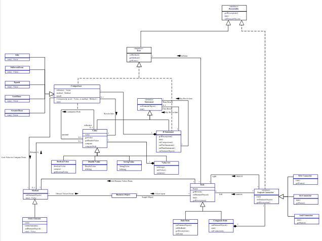 Advanced uml domain modeling uml business analysis and business advanced uml domain modeling training ccuart Images